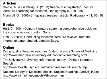 writing a review article for a medical journal